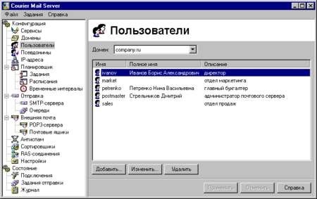 Courier Mail Server 2.03