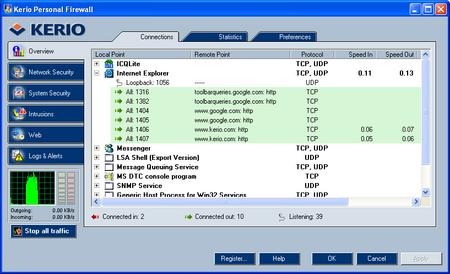 Kerio Personal Firewall 4.2.2 Final